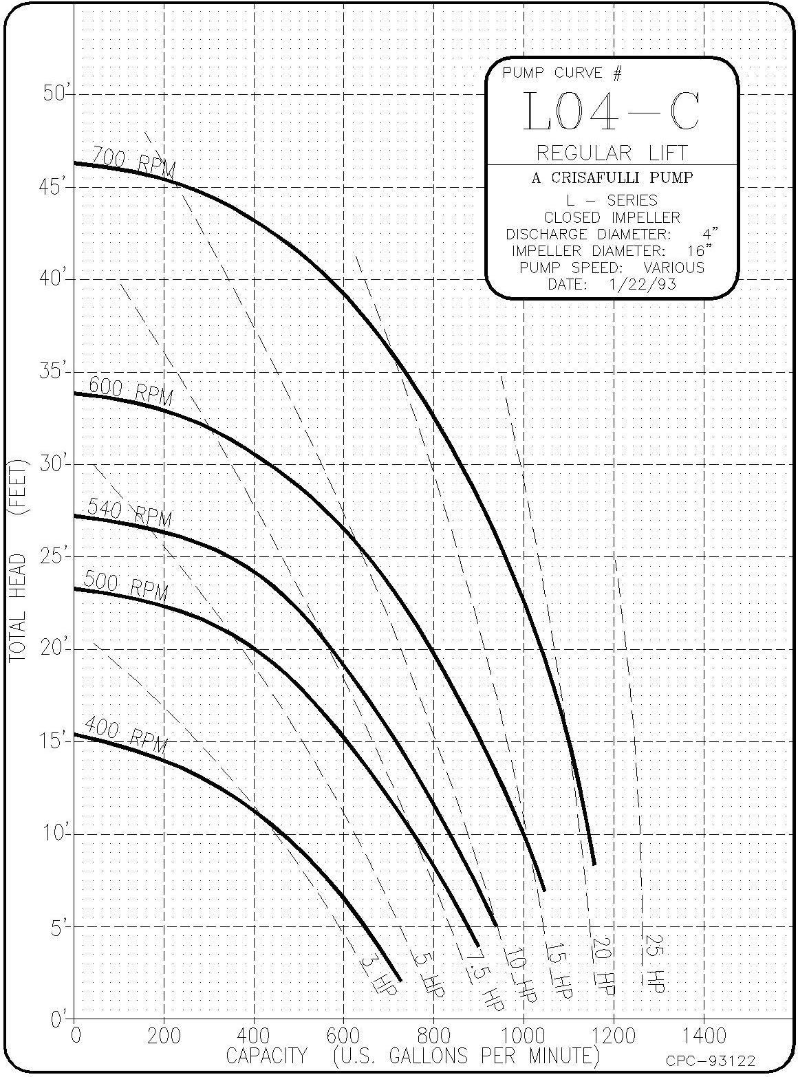 4in Regular Lift Curve