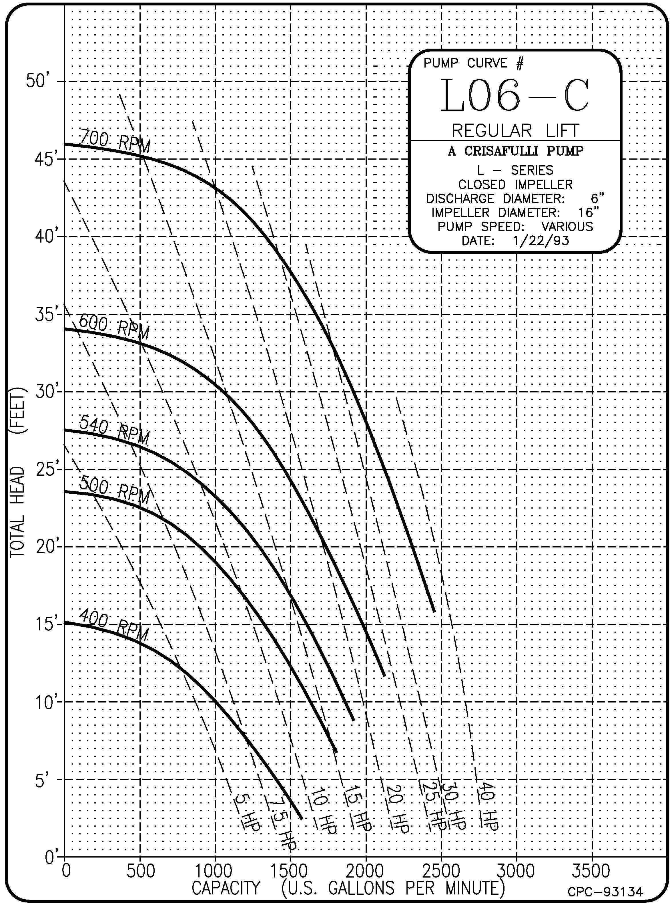 6in Regular Lift Curve