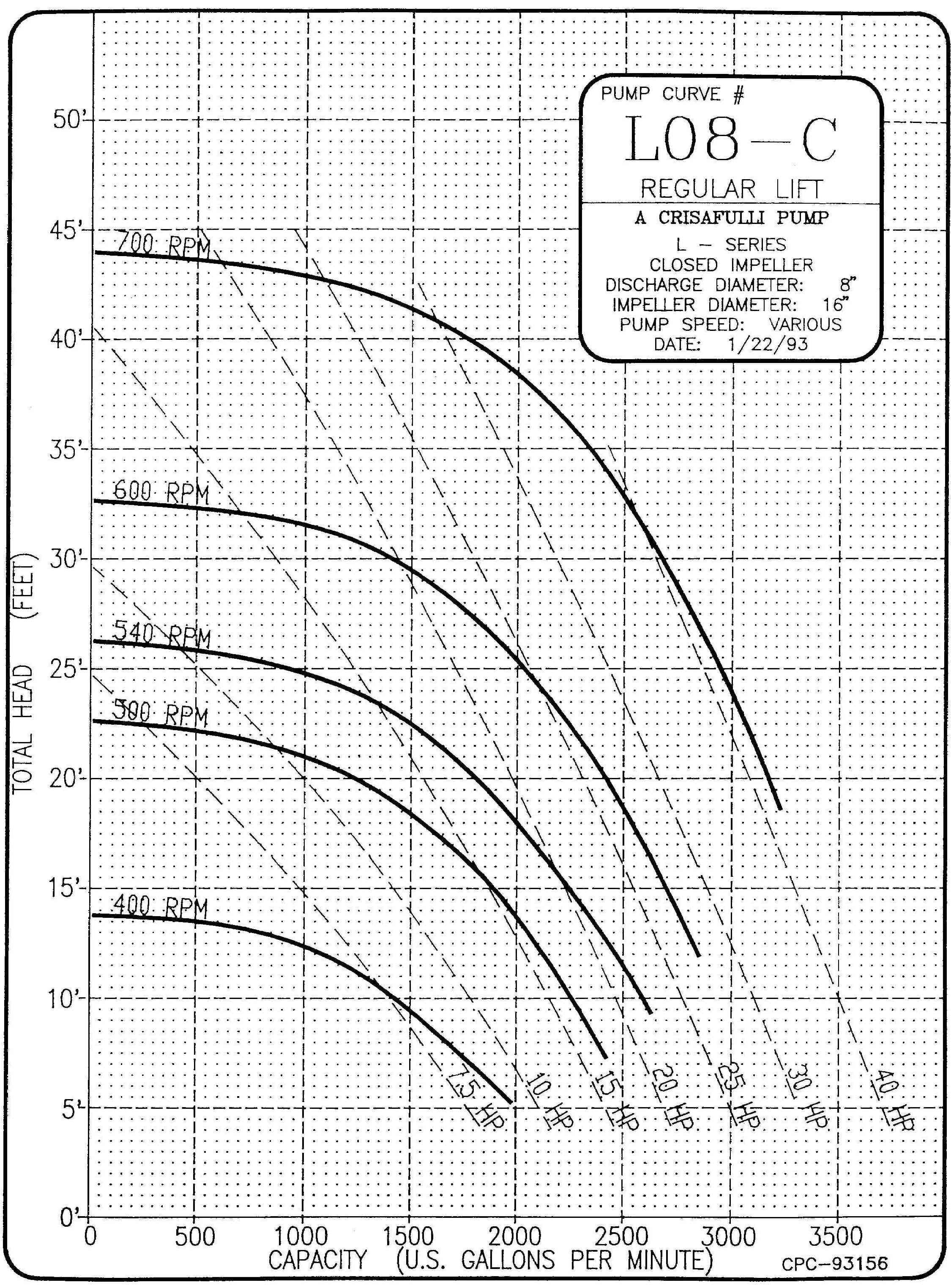 8in Regular Lift Curve