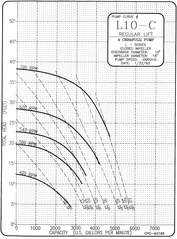 10in Regular Lift Curve