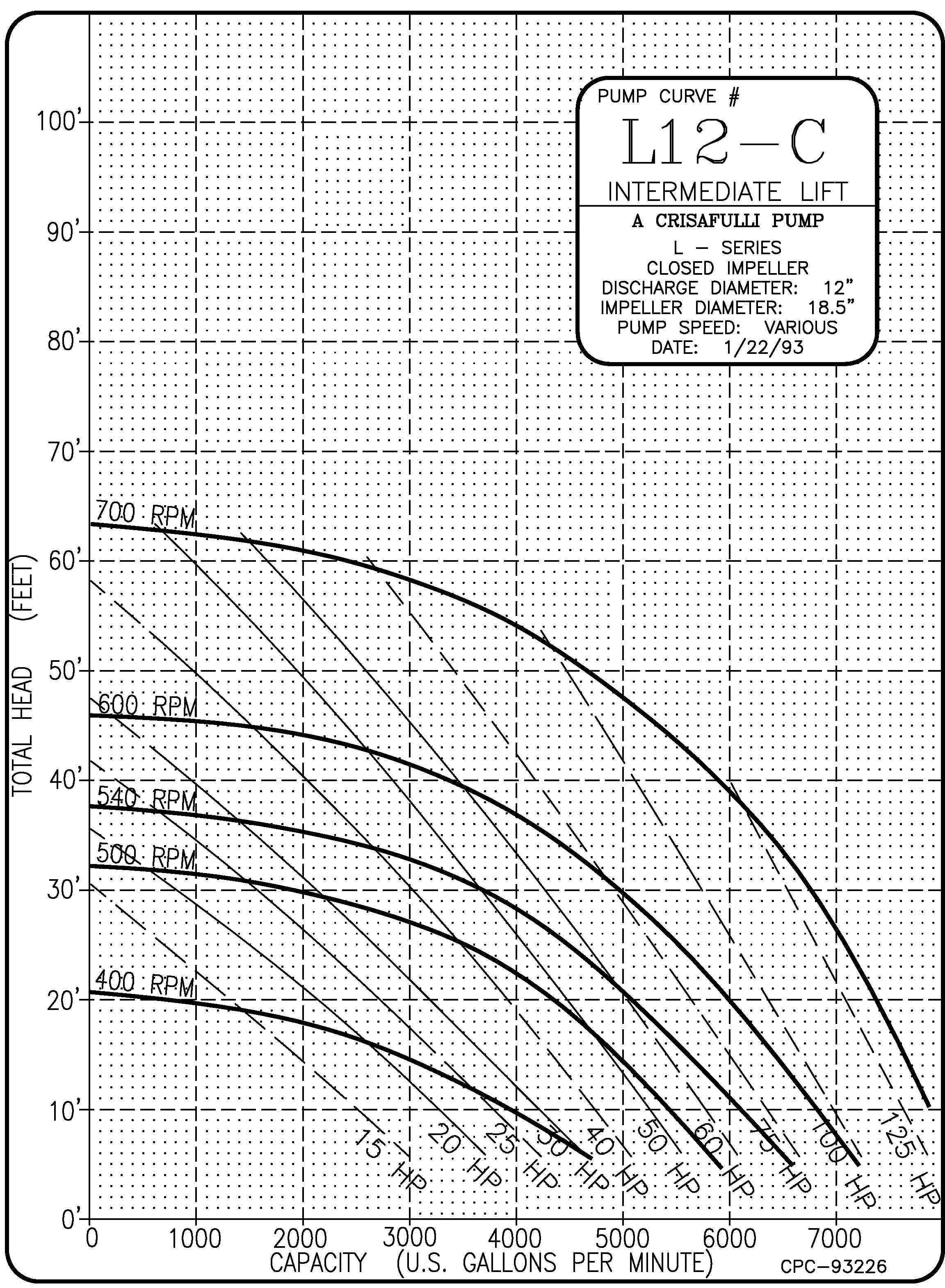 12in Intermediate Lift Curve