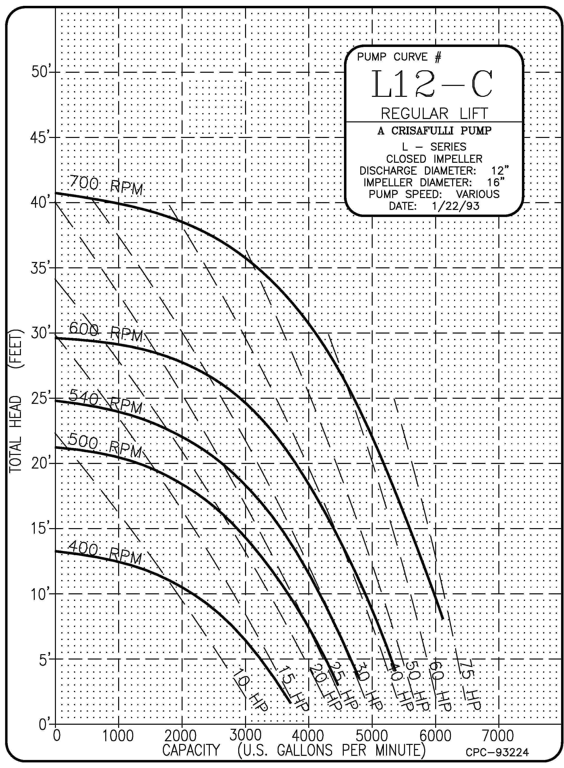 12in Regular Lift Curve